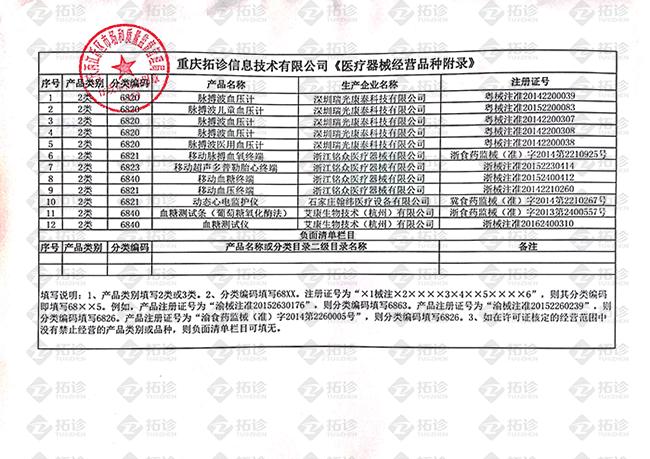 拓診醫療器械經營品種附錄.png